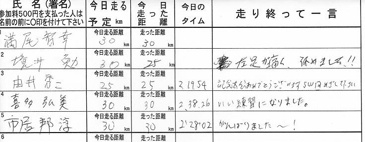 すべての講義 geturei : 2016年1月月例マラソン - 武庫川スポーツクラブ